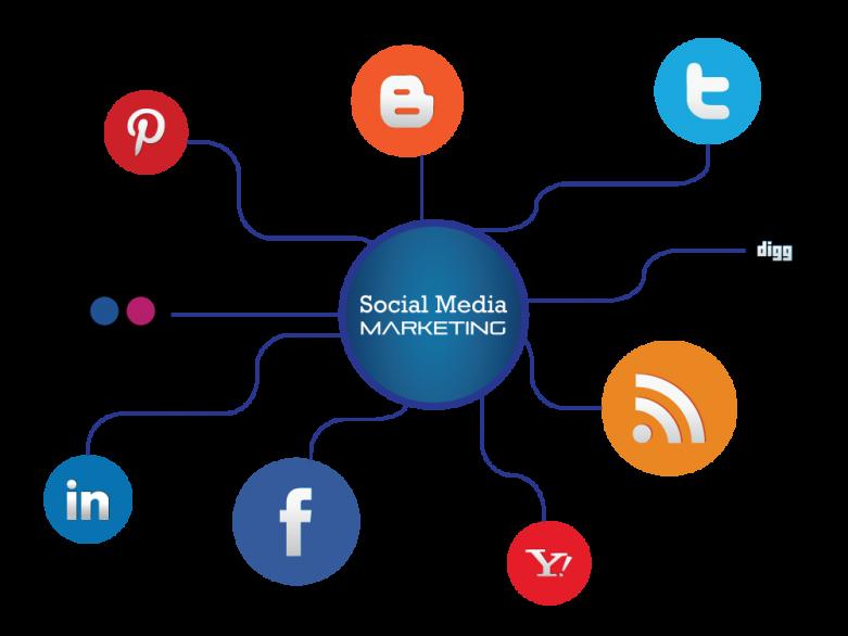 Gestione pagine social network